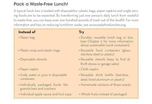 Waste-free lunch