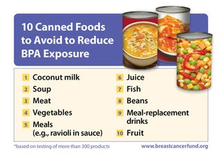 Canned foods to avoid