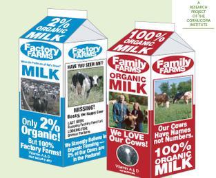 Cornucopia_milk_project